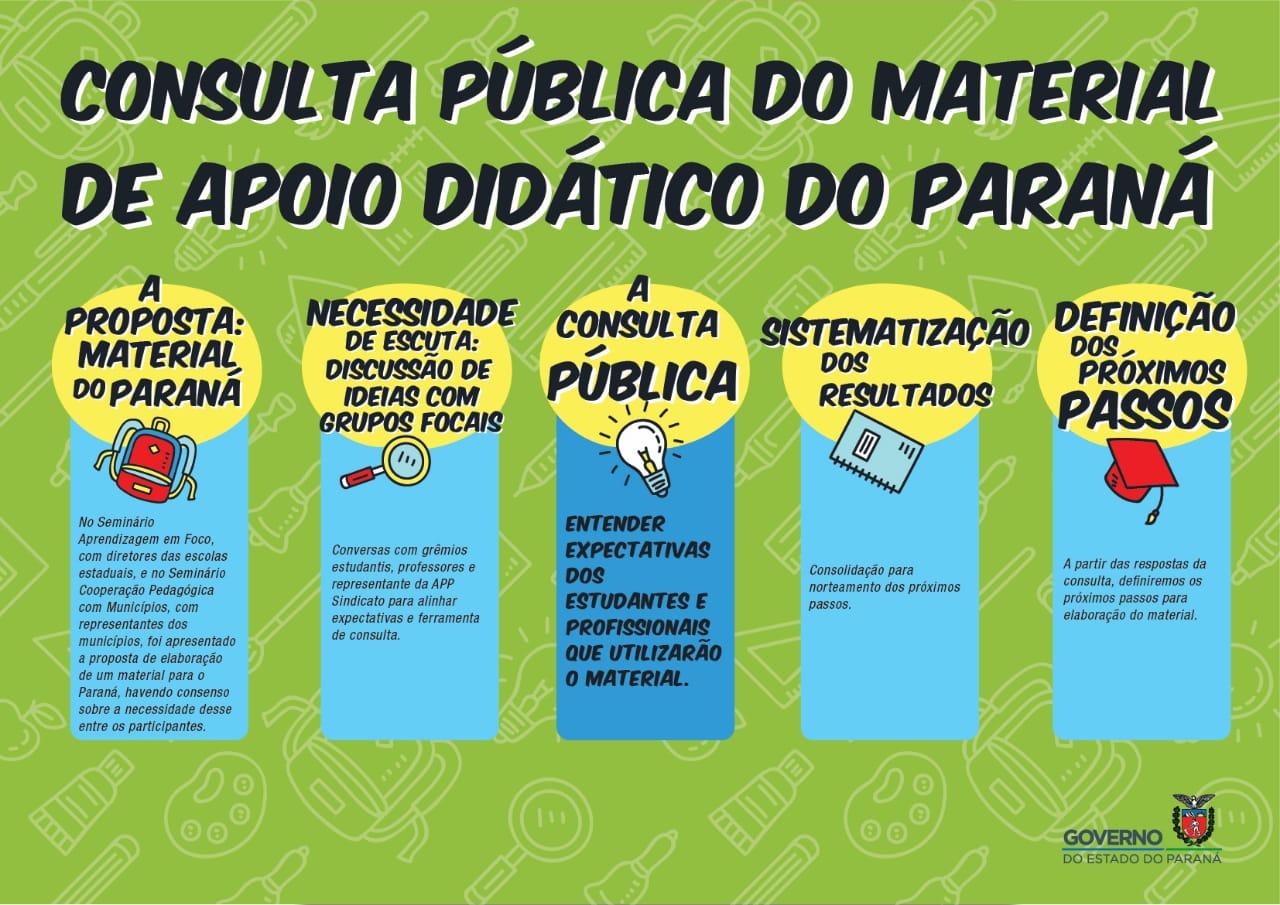 imagem do conteúdo 551 de Educadores - Consulta pública sobre o material didático 2019