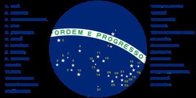 imagem das estrelas da bandeira nacional